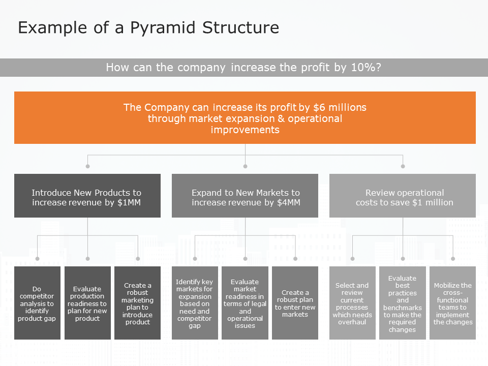 Pyramid Example