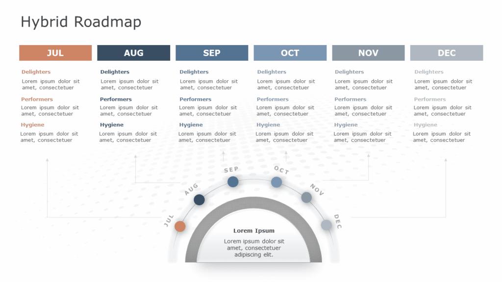 Hybrid Roadmap