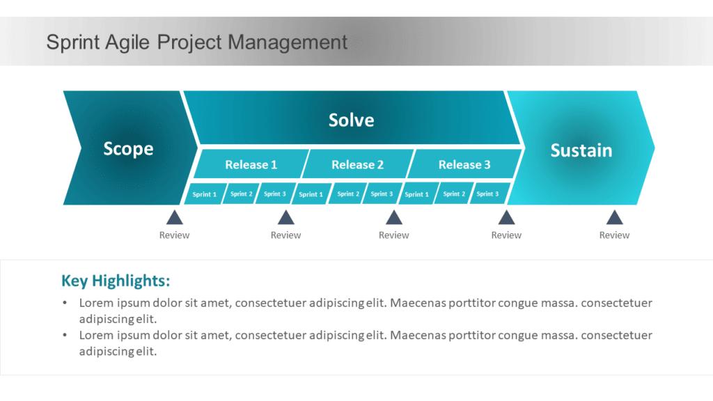 Sprint Agile Project Management