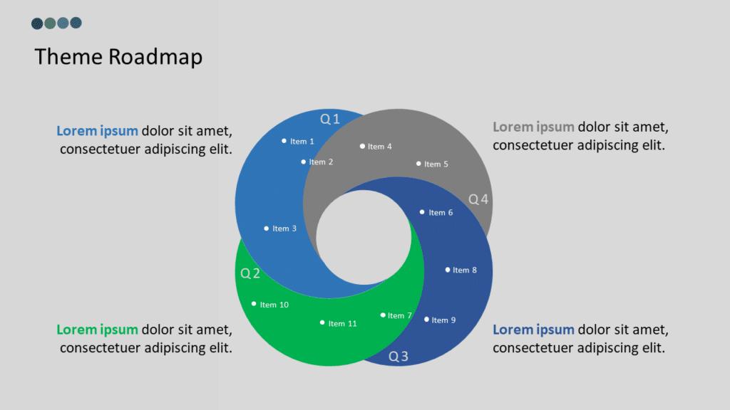 Theme Roadmap