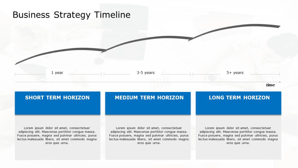 Business Strategy Timeline