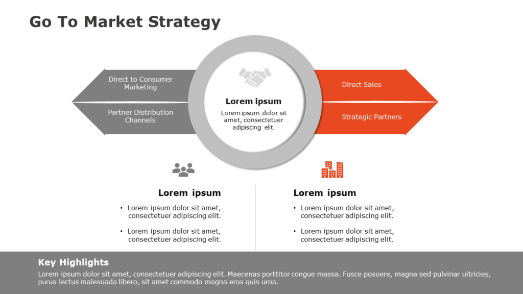 GTM Strategy Template