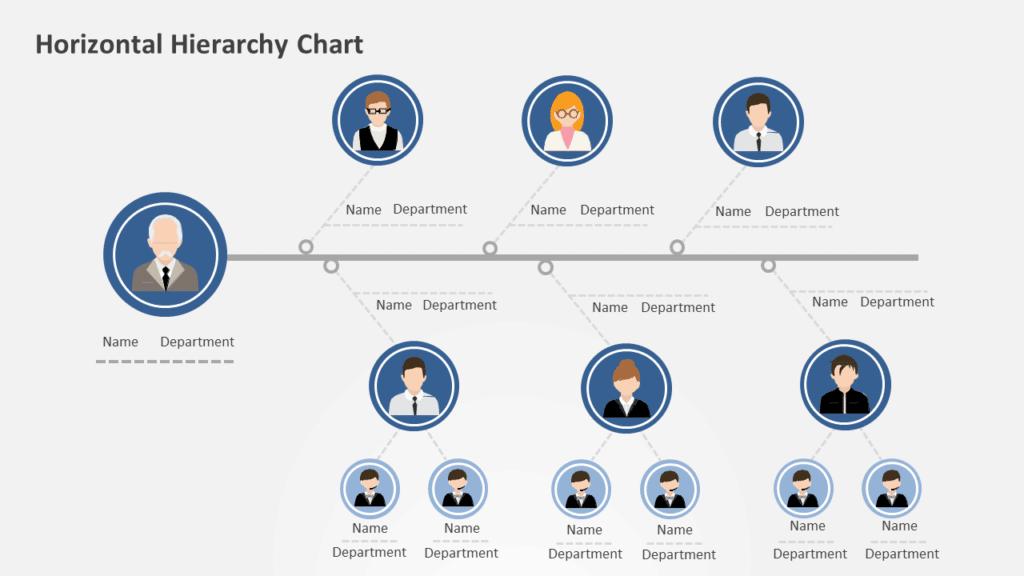 Horizontal Hierarchy Chart