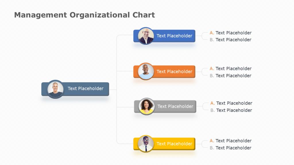 Horizontal Management Org Chart