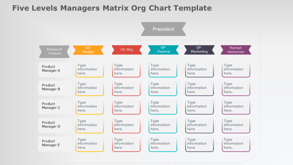 5 Level Managers Matrix Template