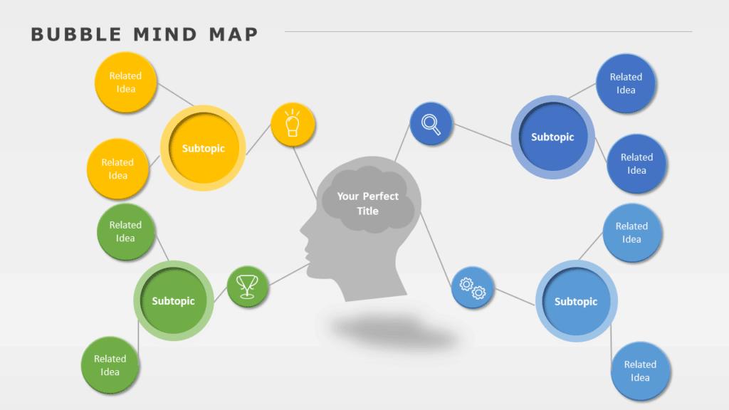 Bubble Mind Map