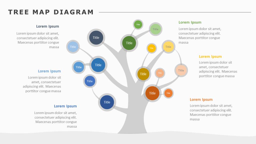 Tree Mind Map