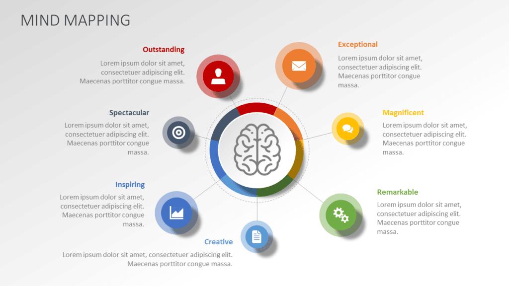 Concept Mind Map Diagram
