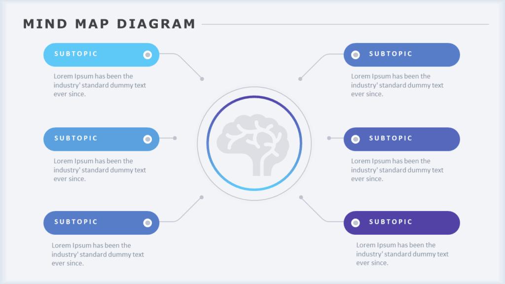 Concept Mind Map