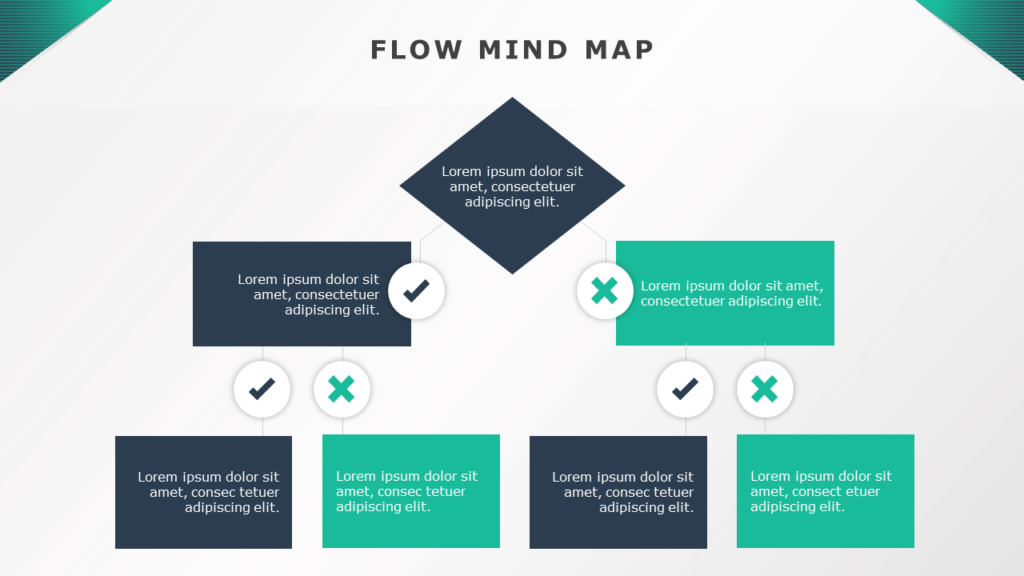 Flowchart Mind Maps Templates