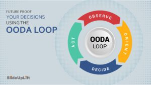 Future Proof Your Decisions Using The OODA Loop