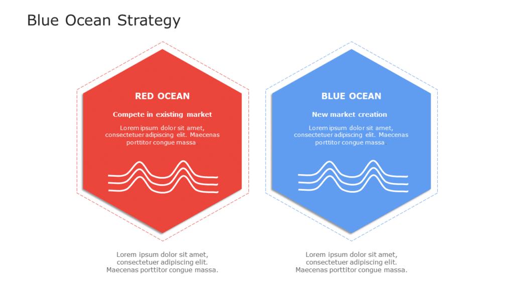 Red Ocean Blue Ocean Template