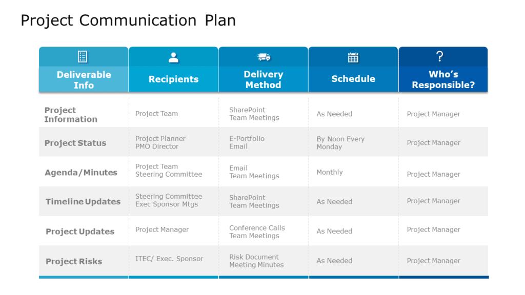 Mẫu kế hoạch truyền thông dự án