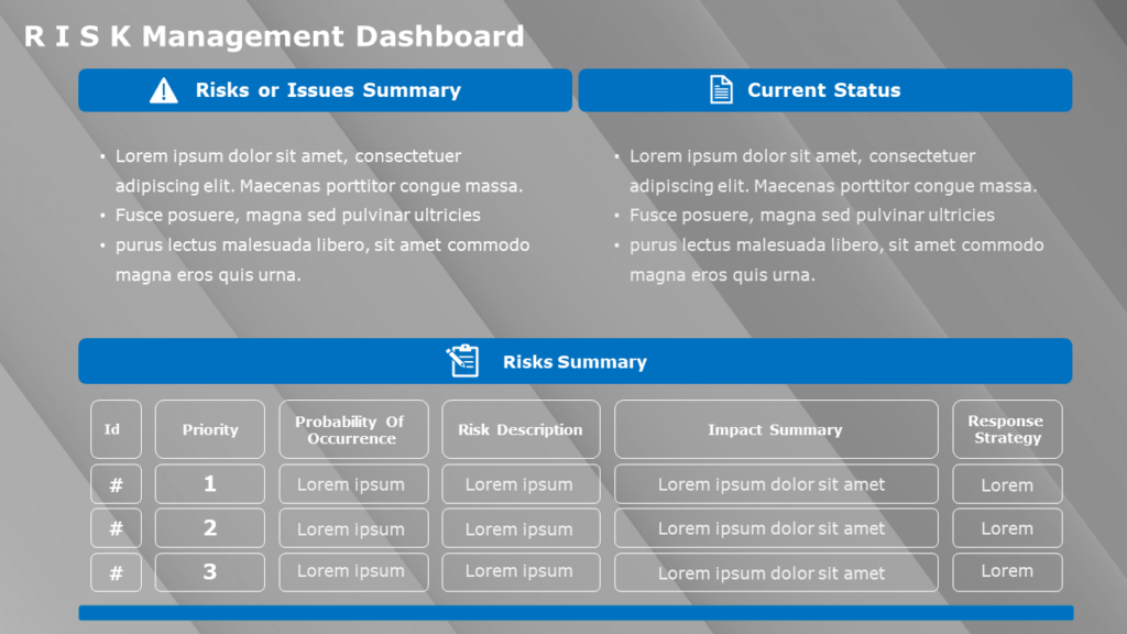 Risk Management Dashboard
