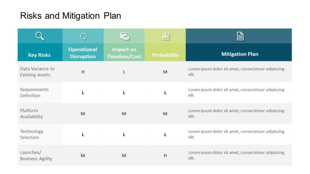 Risk Mitigation Plan Template