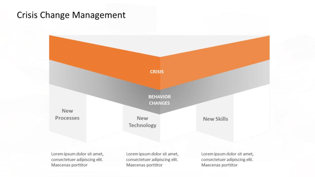 Crisis Change Management Template