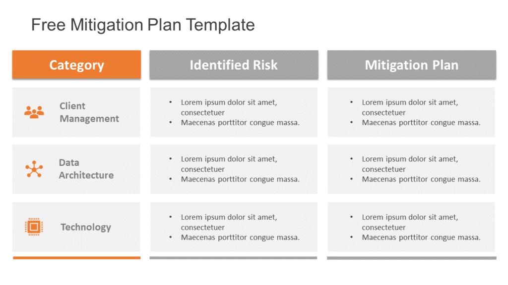 Free Mitigation Plan Template