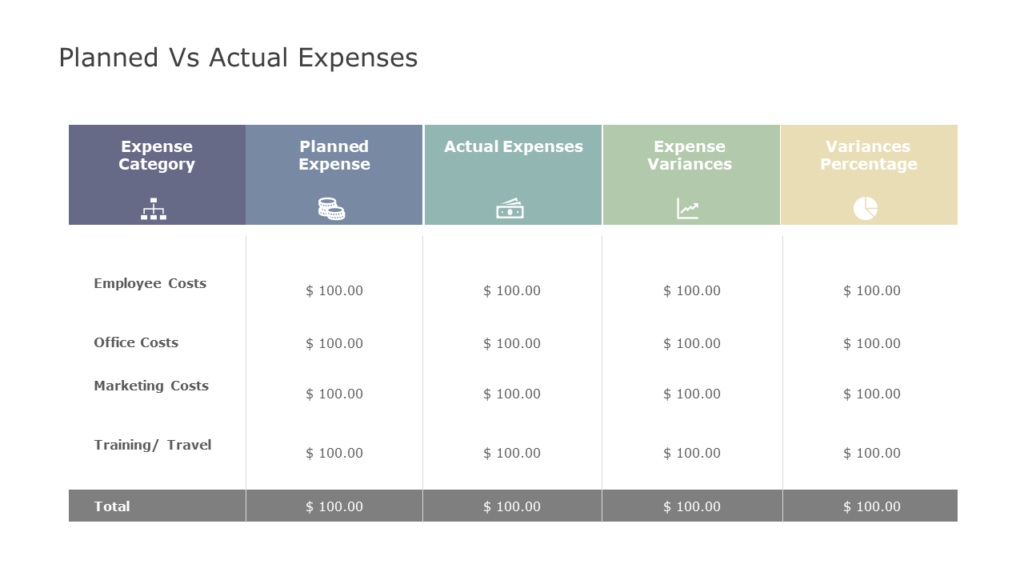 Planned Vs Actual Costs Template
