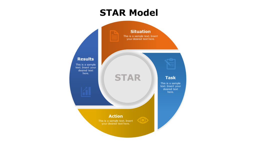 STAR Model Template