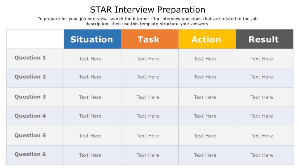 STAR Method Template