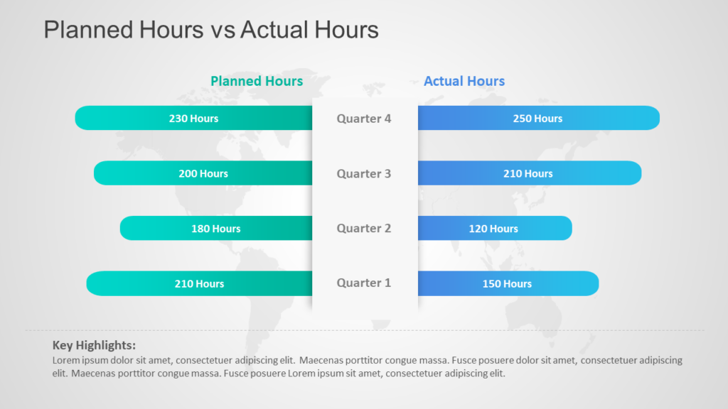 Planned Vs Actual Hours