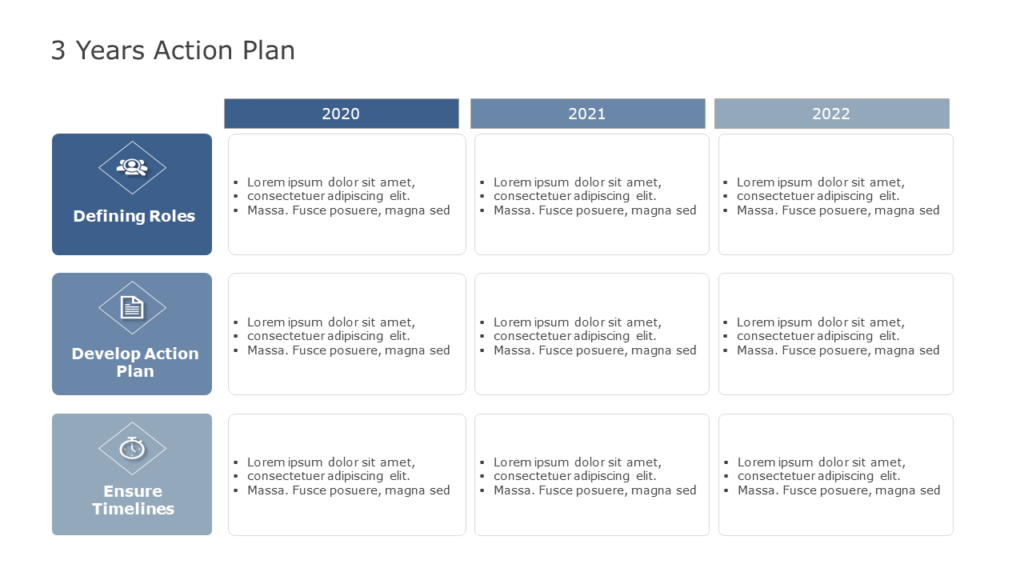 3 Years Action Plan Template