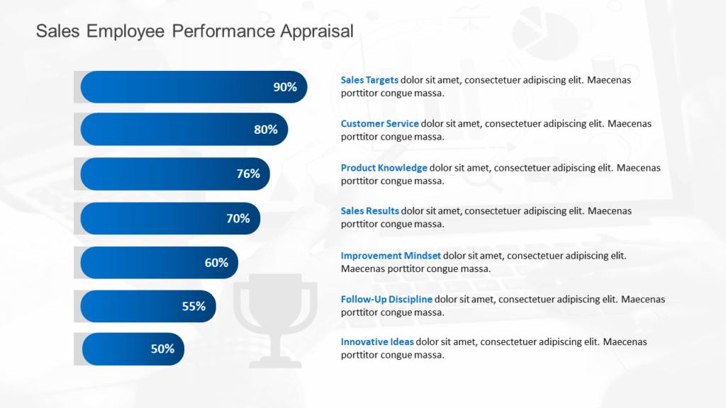 Sales Employee Performance Appraisal