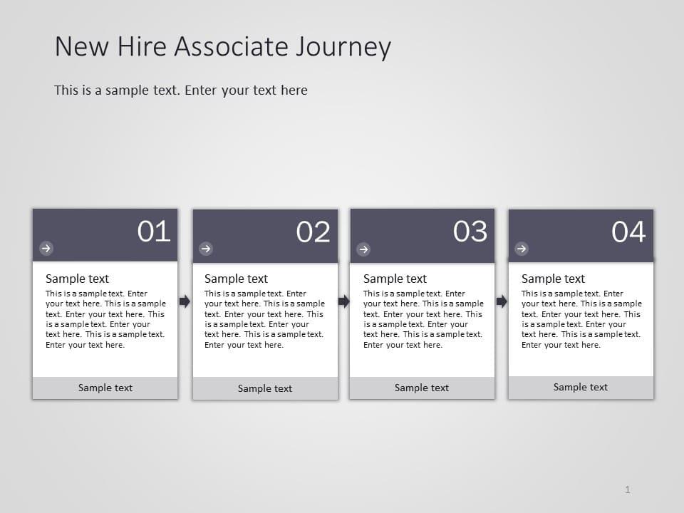 Employee corporate journey powerpoint template slideuplift employee corporate journey powerpoint template toneelgroepblik Choice Image