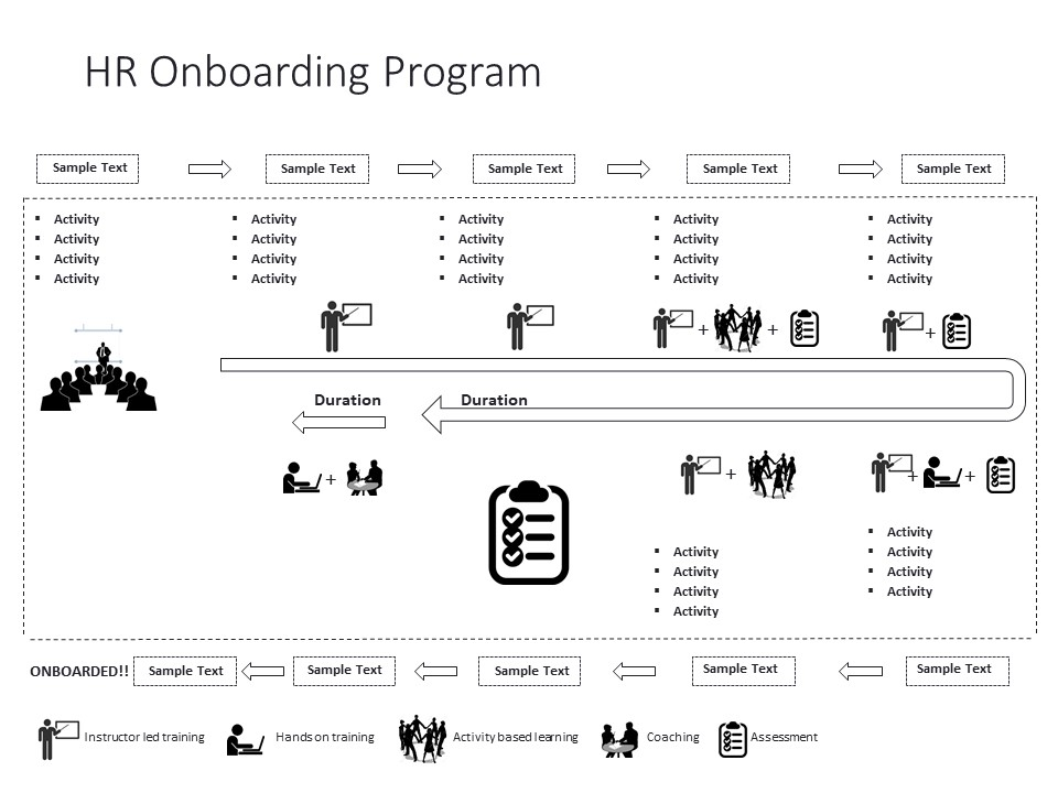 Onboarding Powerpoint Kubreforic