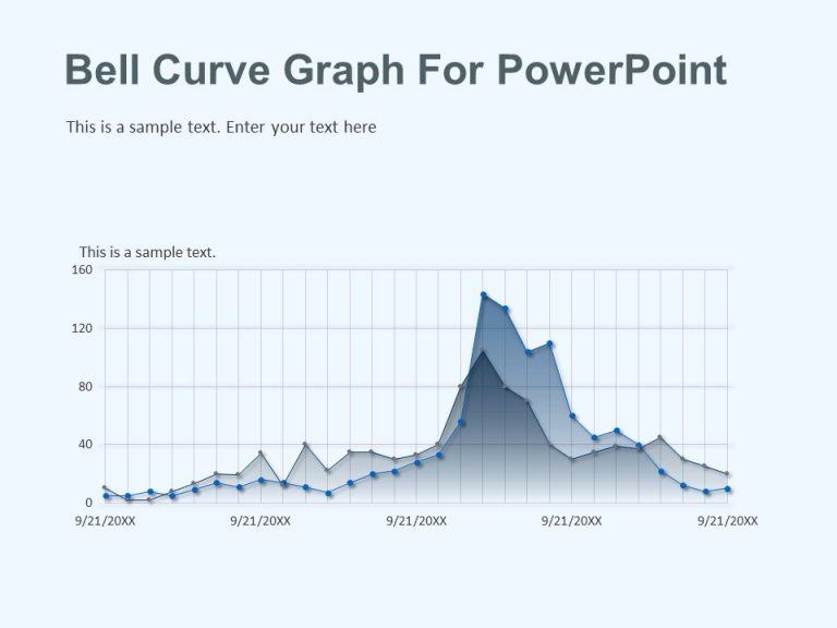 Bell Curve Graph For Powerpoint