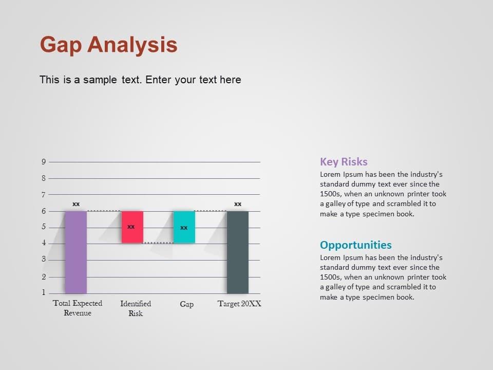 Gap Analysis Powerpoint Template - SlideUpLift