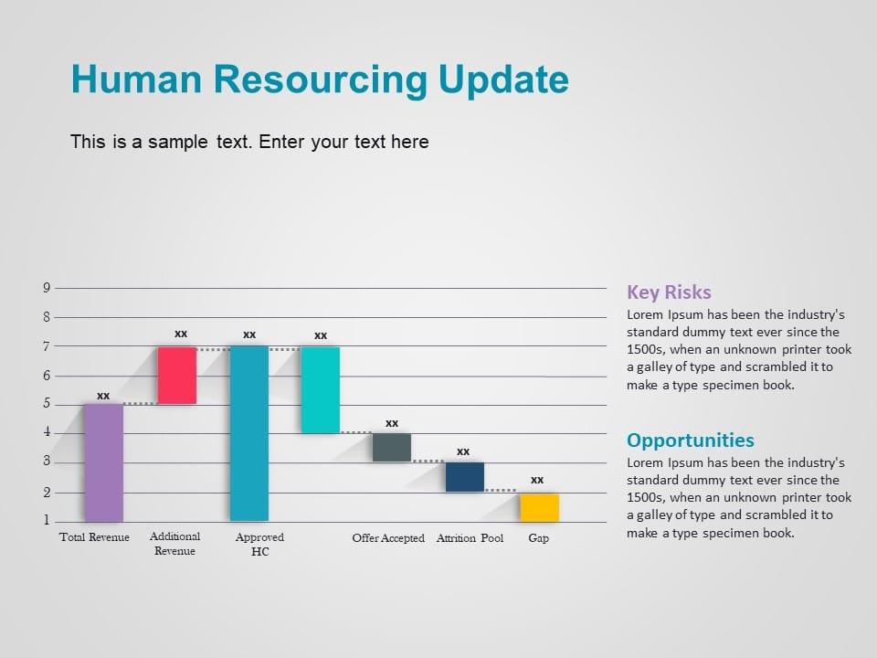 Human Resourcing Update Powerpoint Template Slideuplift