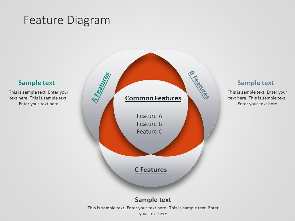 Venn diagram powerpoint template slideuplift venn diagram powerpoint template toneelgroepblik