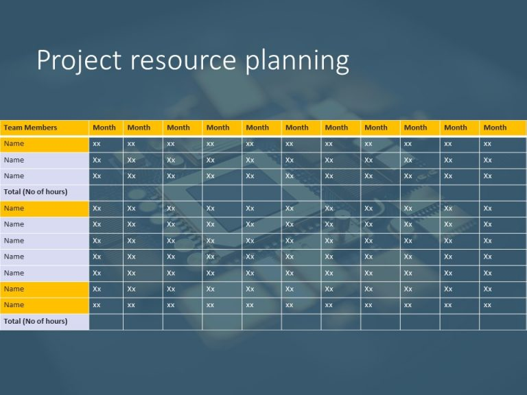 Project Resource Planning Powerpoint Template