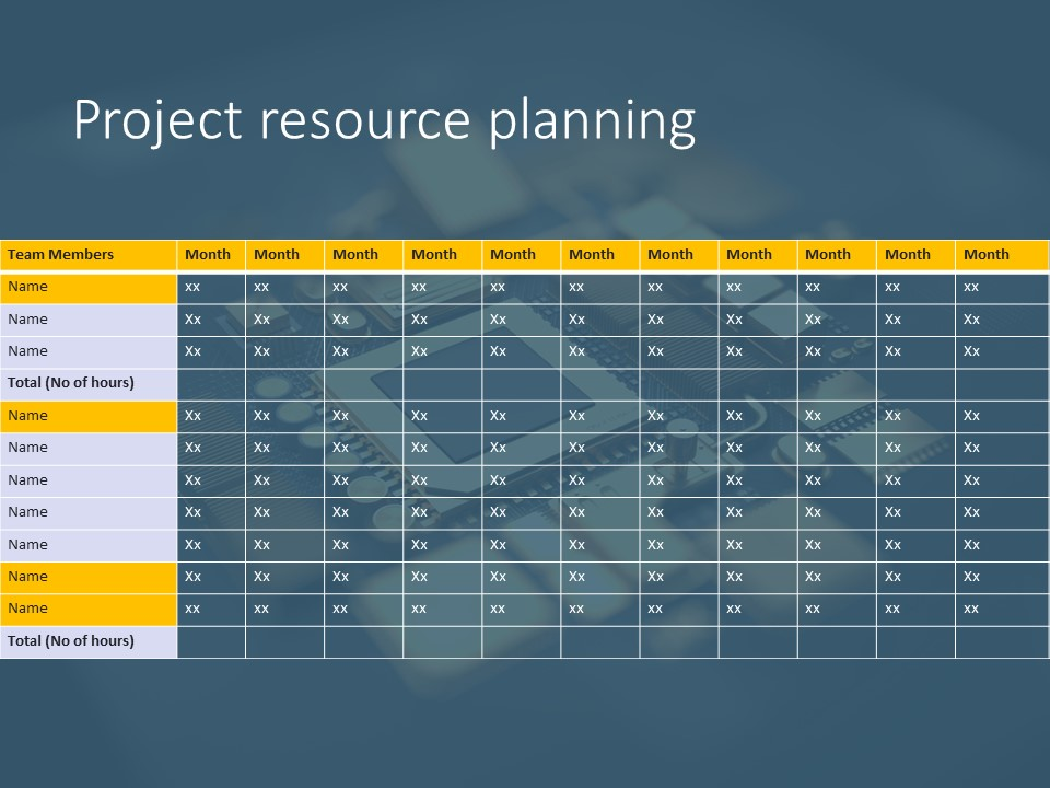 Project Resource Planning Powerpoint Template - SlideUpLift
