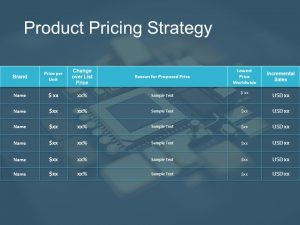 Product Pricing Strategy Powerpoint Template