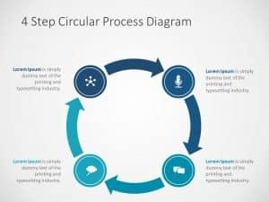 Circular Process Diagram 2