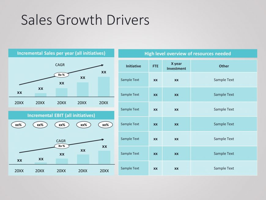 Sales Growth Drivers Powerpoint Template