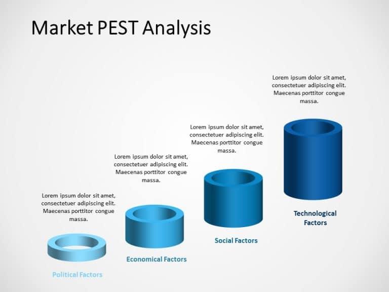 Market PEST Analysis PowerPoint Template 1