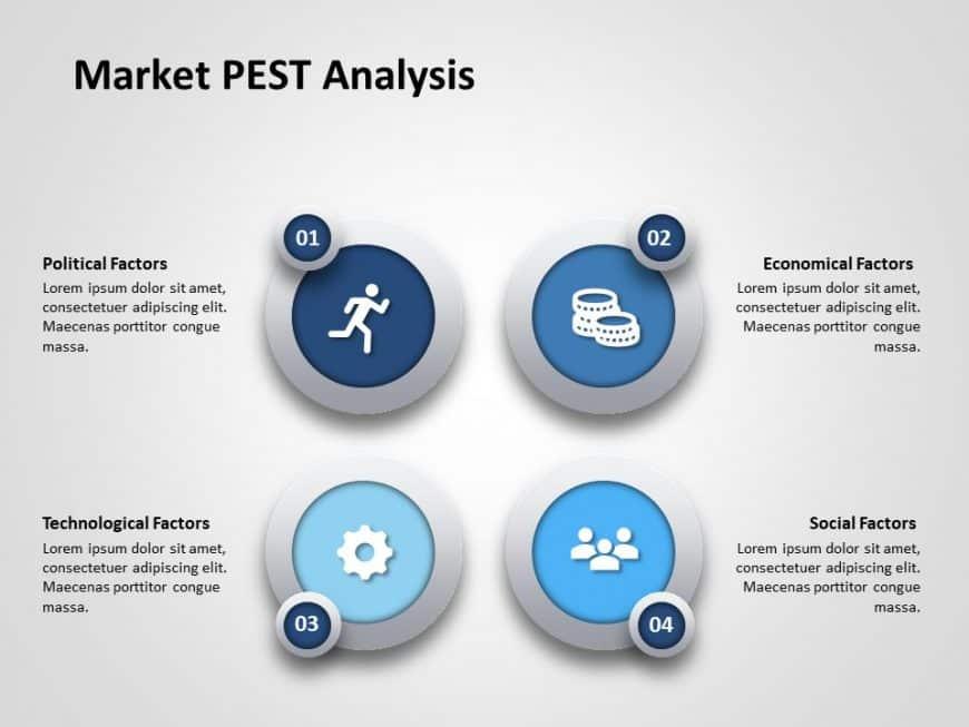 Market PEST Analysis PowerPoint Template 3