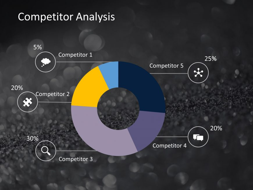Competitor Analysis Powerpoint Template 6