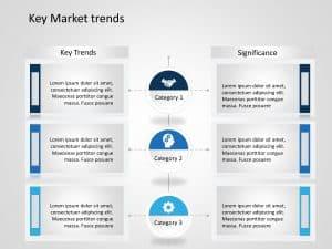Key market trends powerpoint template 1