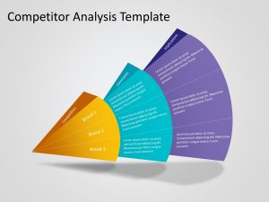 Competitor Analysis Powerpoint Template 14