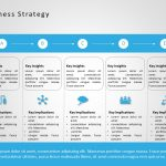 Free Business Strategy PowerPoint Template 3