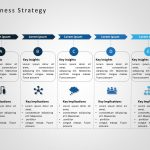 Business Strategy PowerPoint Template 2