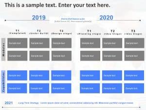 Product Roadmap Timeline PowerPoint
