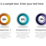 Competitor Analysis PowerPoint