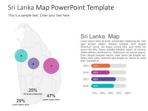 Sri Lanka Map PowerPoint Template 3