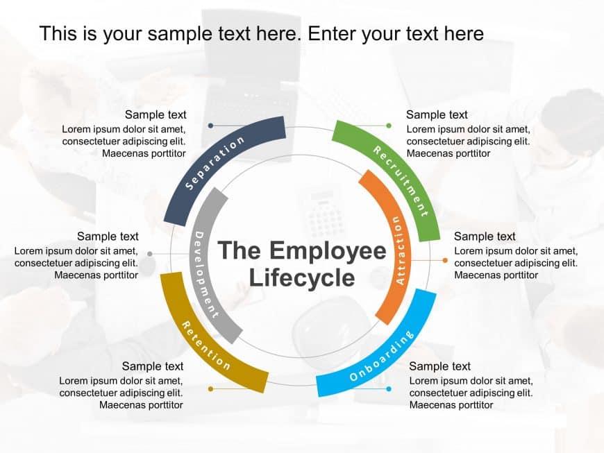 Employee Lifecycle PowerPoint 1