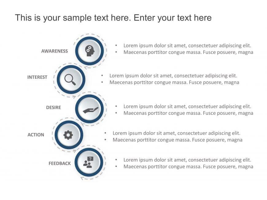 AIDA Marketing Framework 4